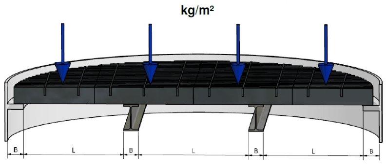 Gitterroste PP-el elektrisch Leitfähig | KWERK GmbH
